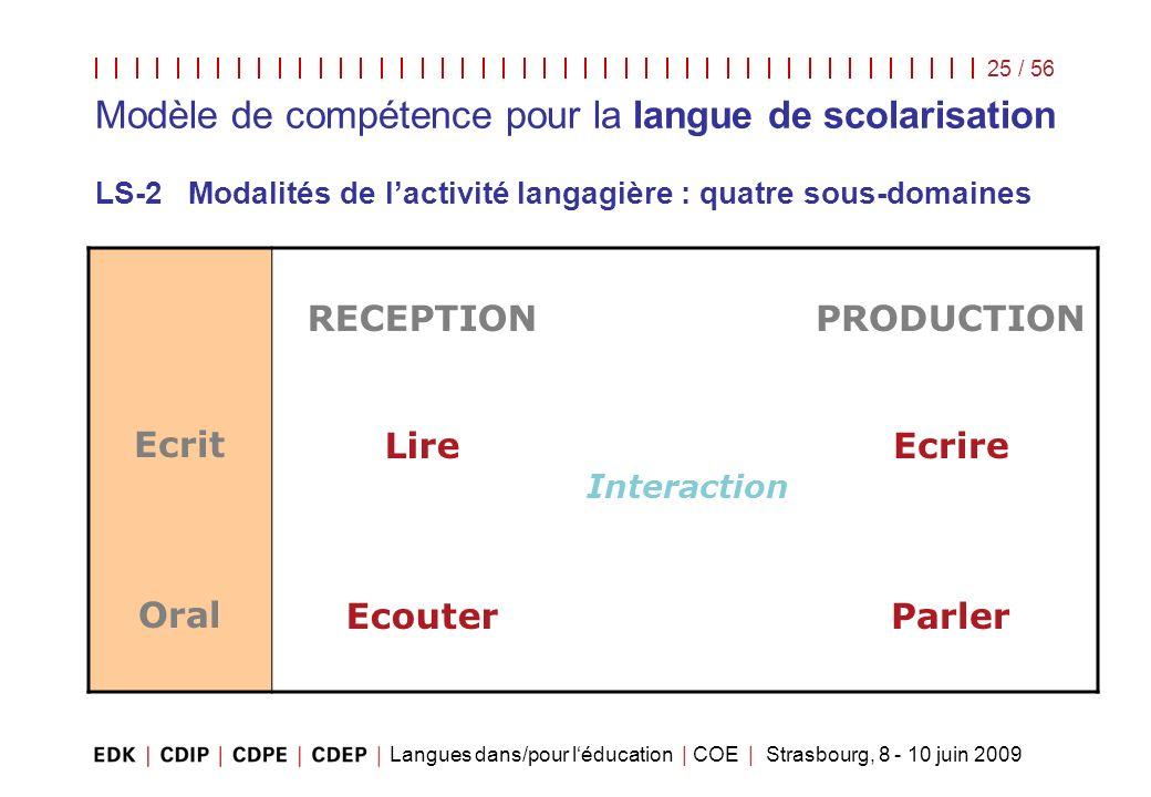Langues dans/pour léducation | COE | Strasbourg, 8 - 10 juin 2009 25 / 56 Modèle de compétence pour la langue de scolarisation LS-2 Modalités de lacti