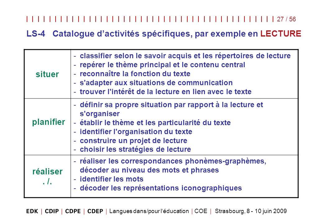 Langues dans/pour léducation | COE | Strasbourg, 8 - 10 juin 2009 27 / 56 situer -classifier selon le savoir acquis et les répertoires de lecture -rep
