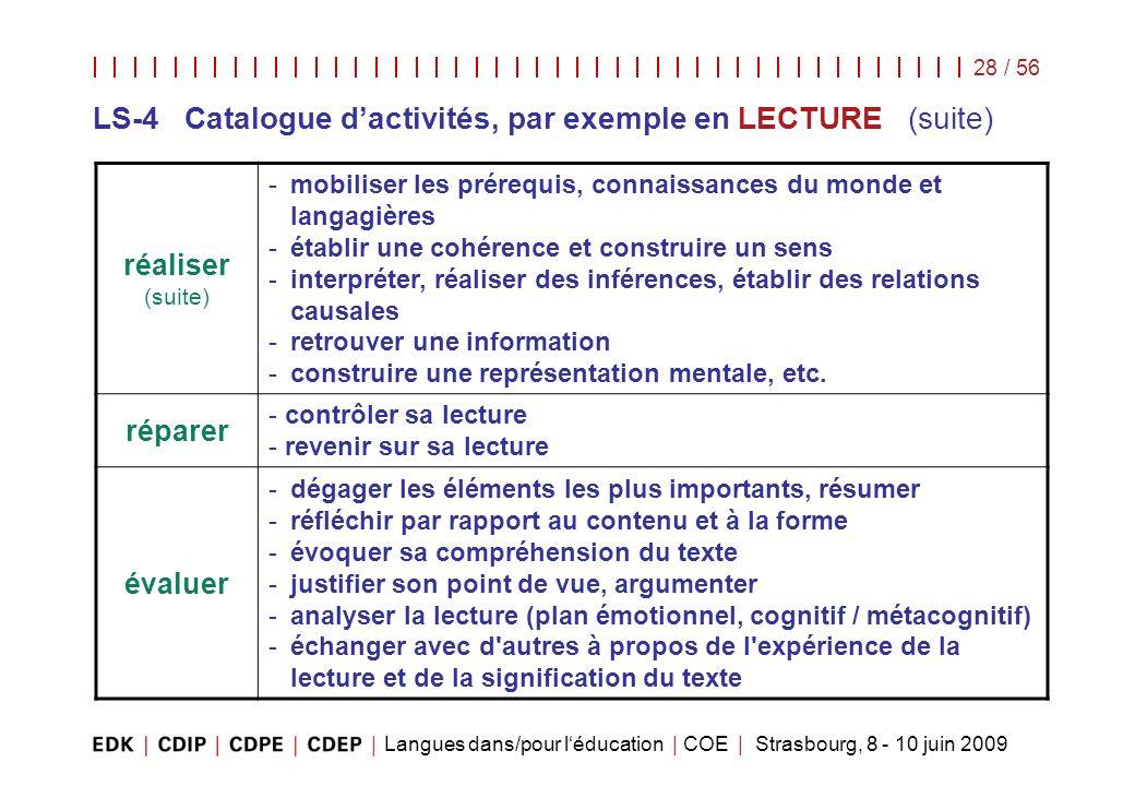 Langues dans/pour léducation | COE | Strasbourg, 8 - 10 juin 2009 28 / 56 réaliser (suite) -mobiliser les prérequis, connaissances du monde et langagi
