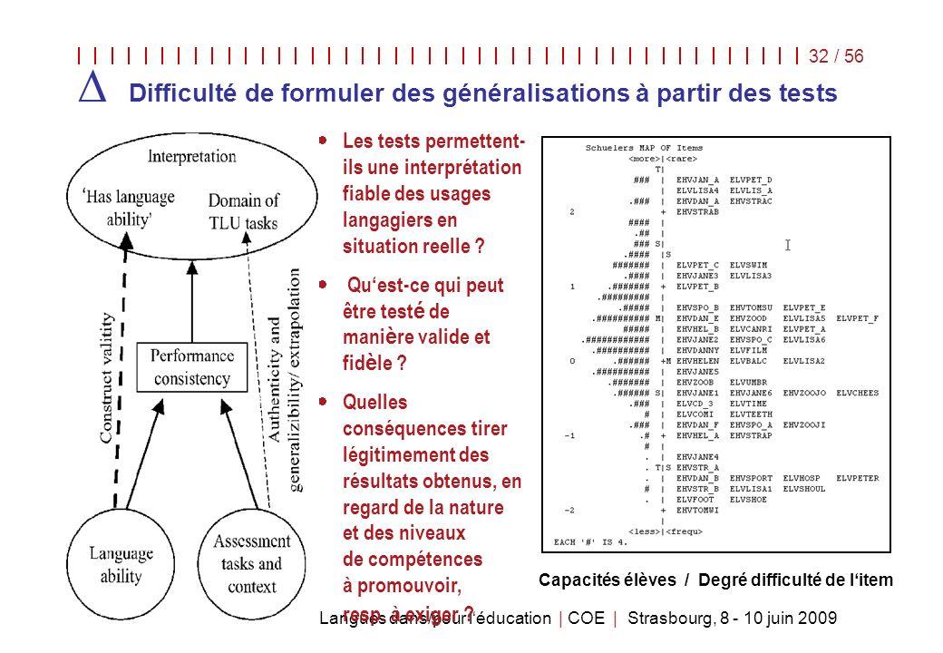Langues dans/pour léducation | COE | Strasbourg, 8 - 10 juin 2009 32 / 56 Difficulté de formuler des généralisations à partir des tests Les tests perm