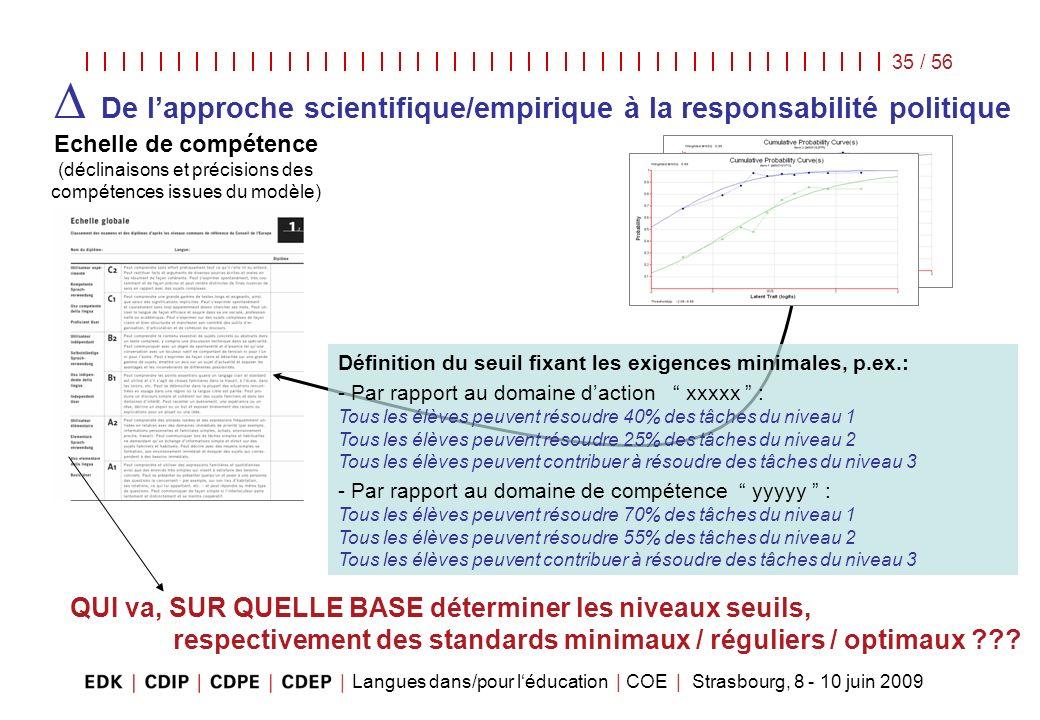 Langues dans/pour léducation | COE | Strasbourg, 8 - 10 juin 2009 35 / 56 Echelle de compétence (déclinaisons et précisions des compétences issues du