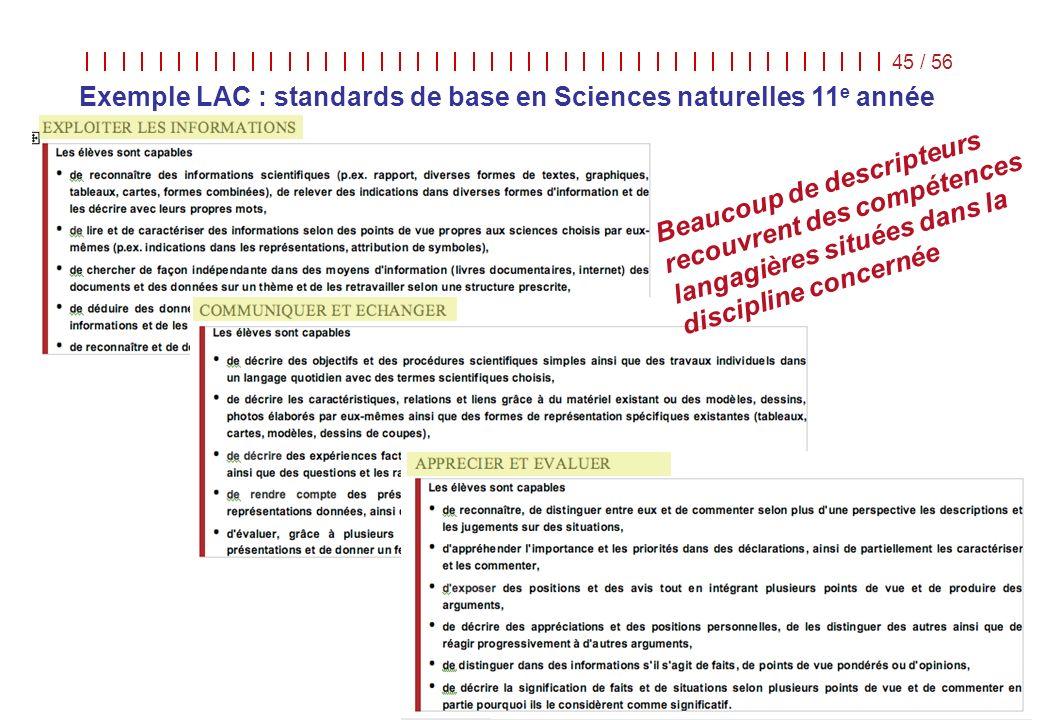 Langues dans/pour léducation | COE | Strasbourg, 8 - 10 juin 2009 45 / 56 Exemple LAC : standards de base en Sciences naturelles 11 e année Beaucoup d