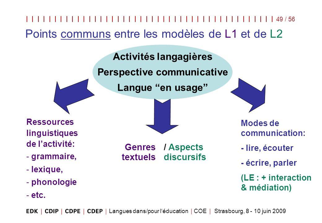Langues dans/pour léducation | COE | Strasbourg, 8 - 10 juin 2009 49 / 56 Points communs entre les modèles de L1 et de L2 Activités langagières Perspe
