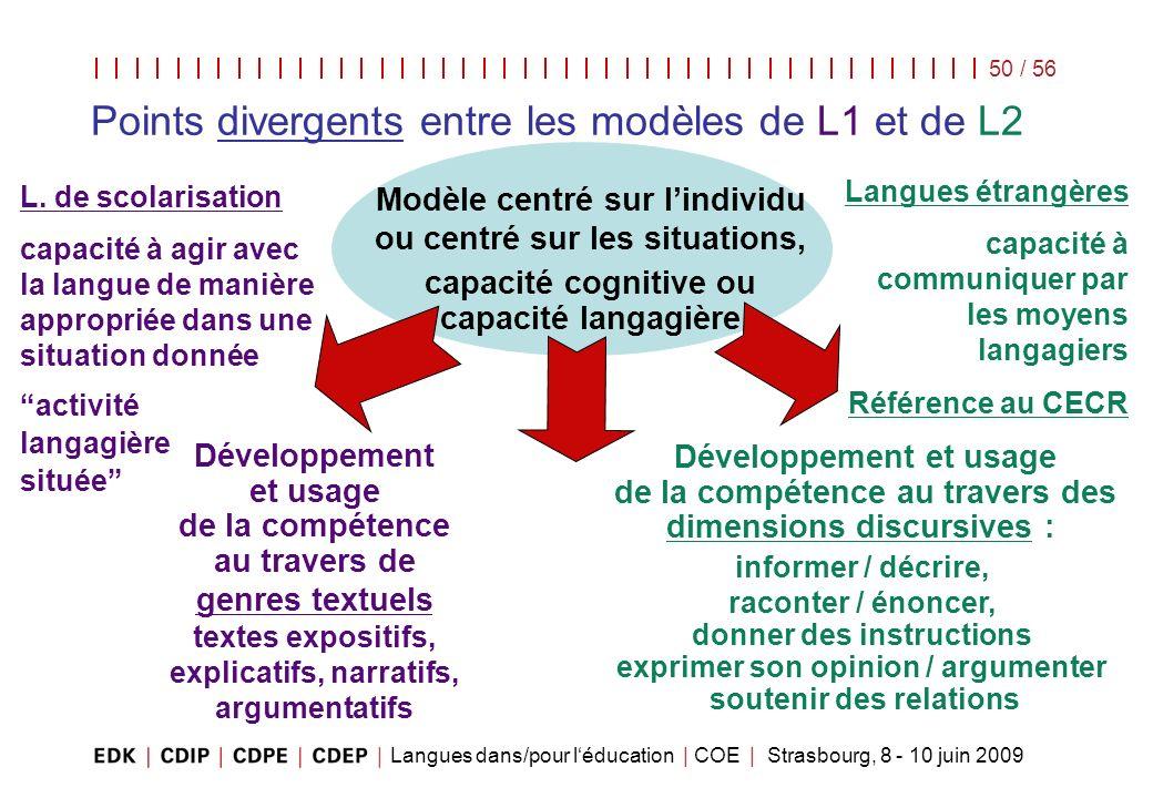 Langues dans/pour léducation | COE | Strasbourg, 8 - 10 juin 2009 50 / 56 Points divergents entre les modèles de L1 et de L2 L. de scolarisation capac