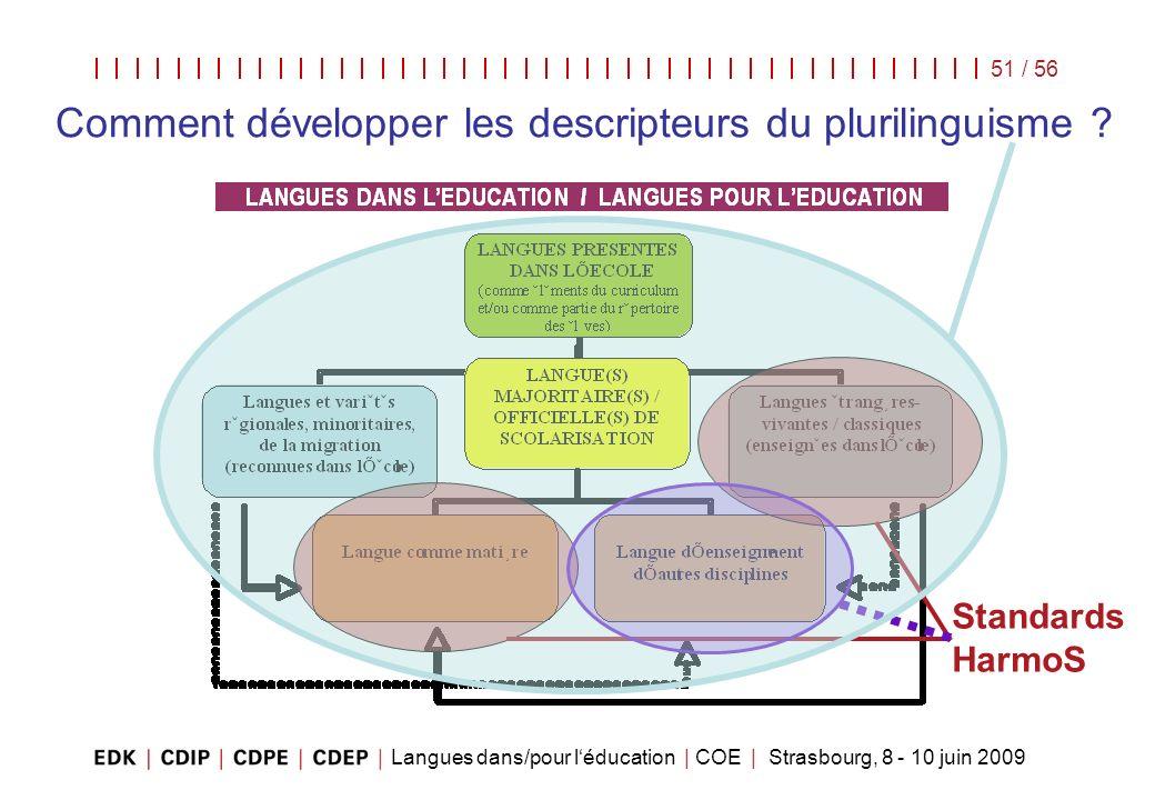 Langues dans/pour léducation | COE | Strasbourg, 8 - 10 juin 2009 51 / 56 Standards HarmoS Comment développer les descripteurs du plurilinguisme ?