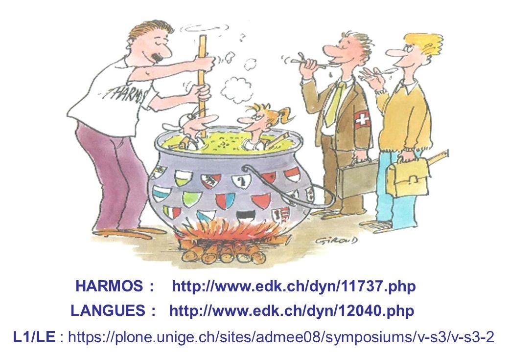 Langues dans/pour léducation | COE | Strasbourg, 8 - 10 juin 2009 52 / 56 HARMOS : http://www.edk.ch/dyn/11737.php L1/LE : https://plone.unige.ch/site
