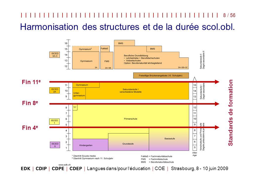 Langues dans/pour léducation | COE | Strasbourg, 8 - 10 juin 2009 8 / 56 Harmonisation des structures et de la durée scol.obl. Fin 11 e Fin 8 e Fin 4