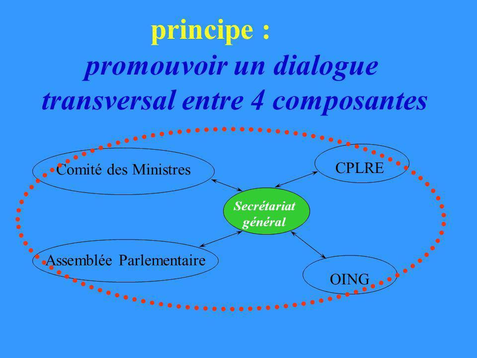 5 Commissions thématiques Droits de l Homme Culture et éducation Cohésion sociale et éradication de la pauvreté Développement territorial durable Société civile et Démocratie