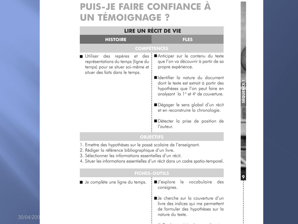 30/04/2009CAF.Document de travail.