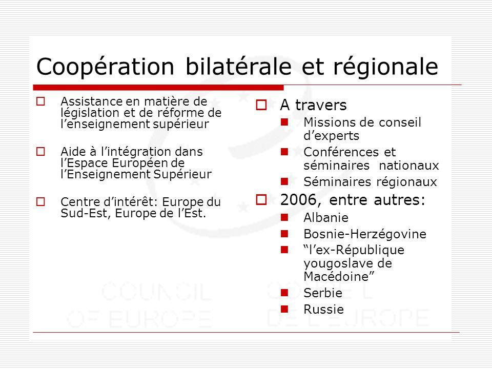 Coopération bilatérale et régionale Assistance en matière de législation et de réforme de lenseignement supérieur Aide à lintégration dans lEspace Européen de lEnseignement Supérieur Centre dintérêt: Europe du Sud-Est, Europe de lEst.