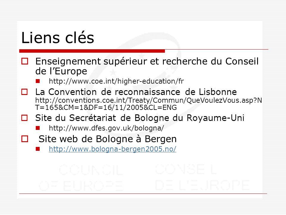 Liens clés Enseignement supérieur et recherche du Conseil de lEurope http://www.coe.int/higher-education/fr La Convention de reconnaissance de Lisbonne http://conventions.coe.int/Treaty/Commun/QueVoulezVous.asp N T=165&CM=1&DF=16/11/2005&CL=ENG Site du Secrétariat de Bologne du Royaume-Uni http://www.dfes.gov.uk/bologna/ Site web de Bologne à Bergen http://www.bologna-bergen2005.no/