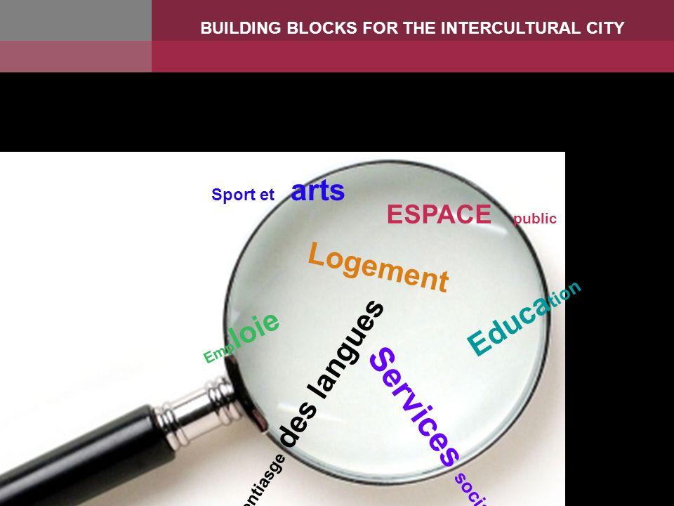 BUILDING BLOCKS FOR THE INTERCULTURAL CITY The policy grid ESPACE public Educa tion Logement Emp loie Services sociaux Sport et arts apprentiasge des langues
