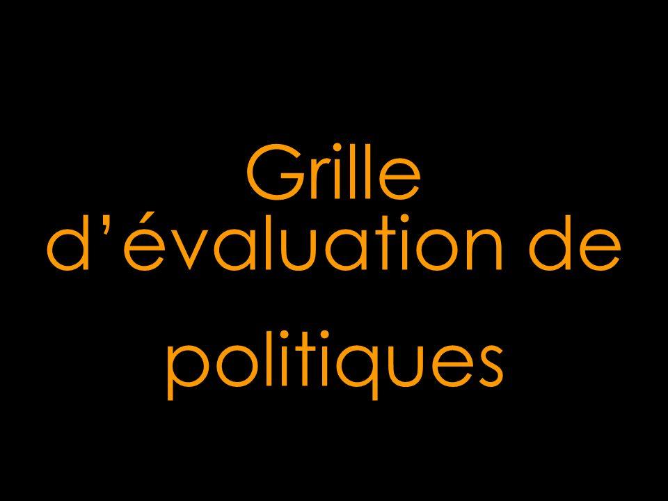 Grille dévaluation de politiques