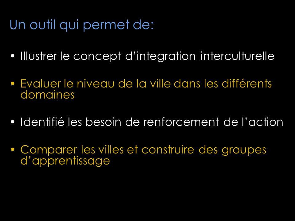 Un outil qui permet de: Illustrer le concept dintegration interculturelle Evaluer le niveau de la ville dans les différents domaines Identifié les besoin de renforcement de laction Comparer les villes et construire des groupes dapprentissage