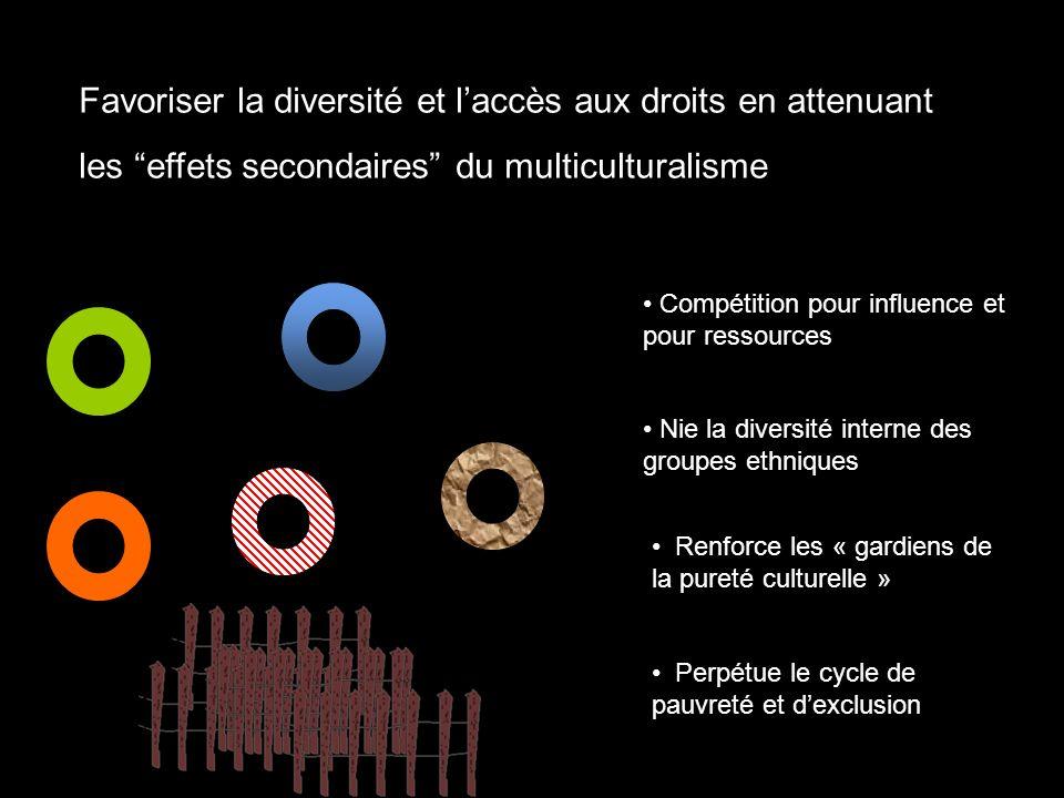 Favoriser la diversité et laccès aux droits en attenuant les effets secondaires du multiculturalisme Compétition pour influence et pour ressources Nie la diversité interne des groupes ethniques Renforce les « gardiens de la pureté culturelle » Perpétue le cycle de pauvreté et dexclusion
