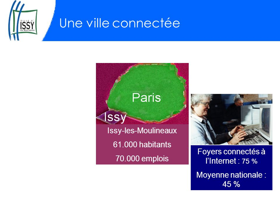 Une ville connectée Issy-les-Moulineaux 61.000 habitants 70.000 emplois Foyers connectés à lInternet : 75 % Moyenne nationale : 45 %