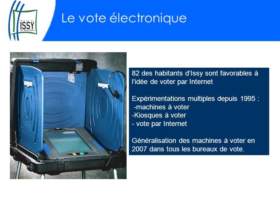 Le vote électronique 82 des habitants dIssy sont favorables à lidée de voter par Internet Expérimentations multiples depuis 1995 : -machines à voter -Kiosques à voter - vote par Internet Généralisation des machines à voter en 2007 dans tous les bureaux de vote.