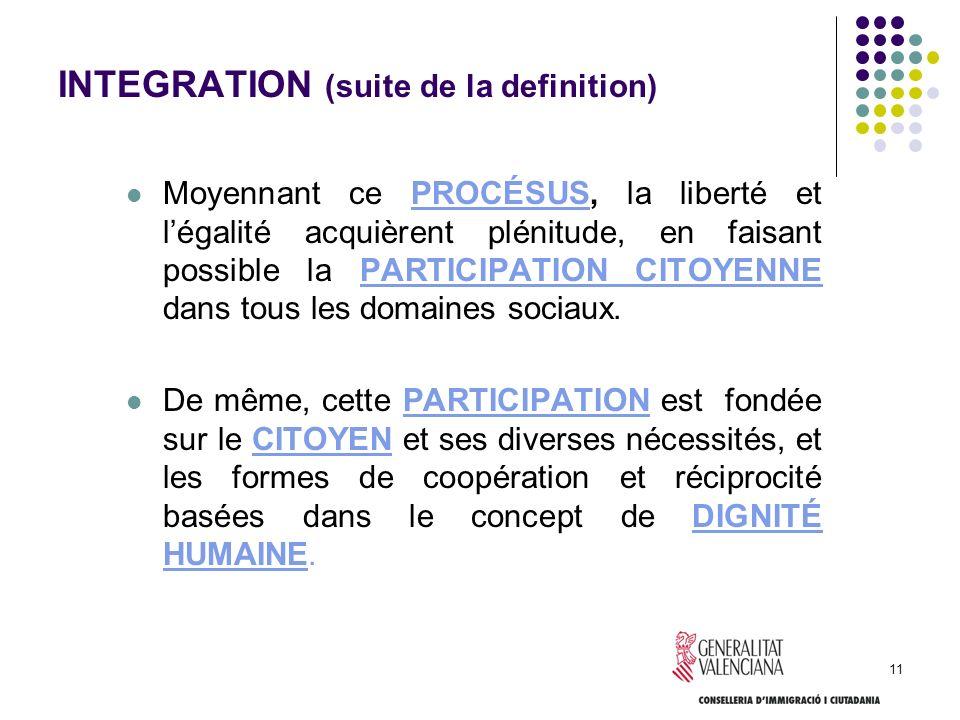 11 INTEGRATION (suite de la definition) Moyennant ce PROCÉSUS, la liberté et légalité acquièrent plénitude, en faisant possible la PARTICIPATION CITOY
