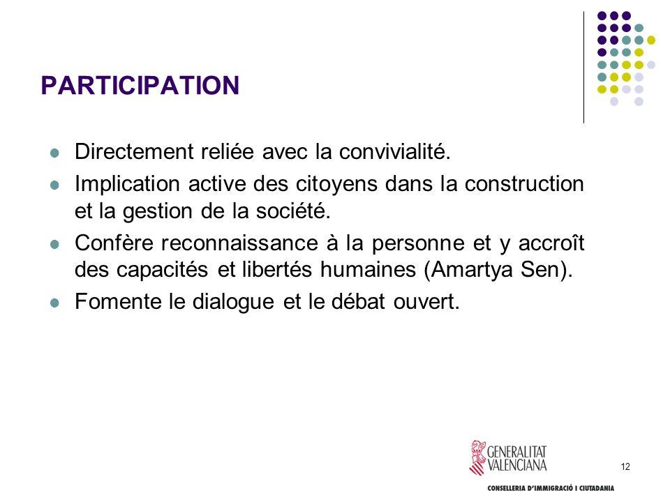 12 PARTICIPATION Directement reliée avec la convivialité. Implication active des citoyens dans la construction et la gestion de la société. Confère re
