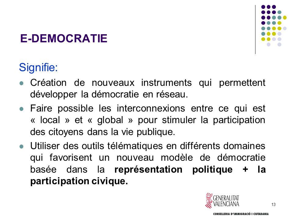 13 E-DEMOCRATIE Signifie: Création de nouveaux instruments qui permettent développer la démocratie en réseau. Faire possible les interconnexions entre