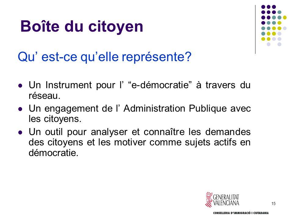 15 Boîte du citoyen Qu est-ce quelle représente? Un Instrument pour l e-démocratie à travers du réseau. Un engagement de l Administration Publique ave