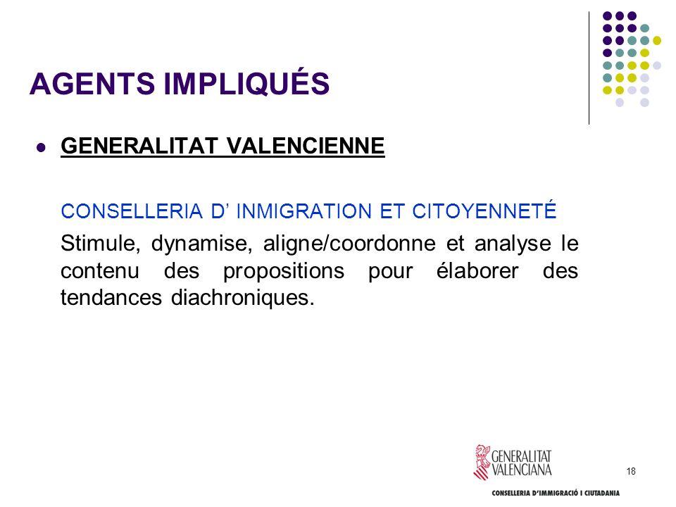 18 AGENTS IMPLIQUÉS GENERALITAT VALENCIENNE CONSELLERIA D INMIGRATION ET CITOYENNETÉ Stimule, dynamise, aligne/coordonne et analyse le contenu des pro