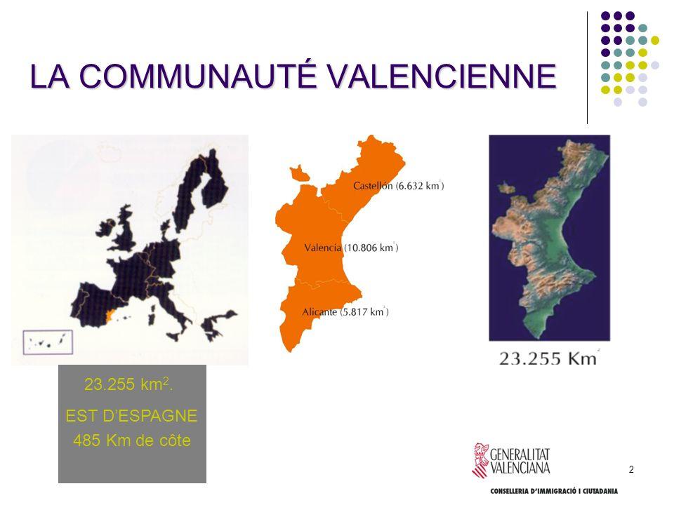 2 23.255 km 2. EST DESPAGNE 485 Km de côte LA COMMUNAUTÉ VALENCIENNE