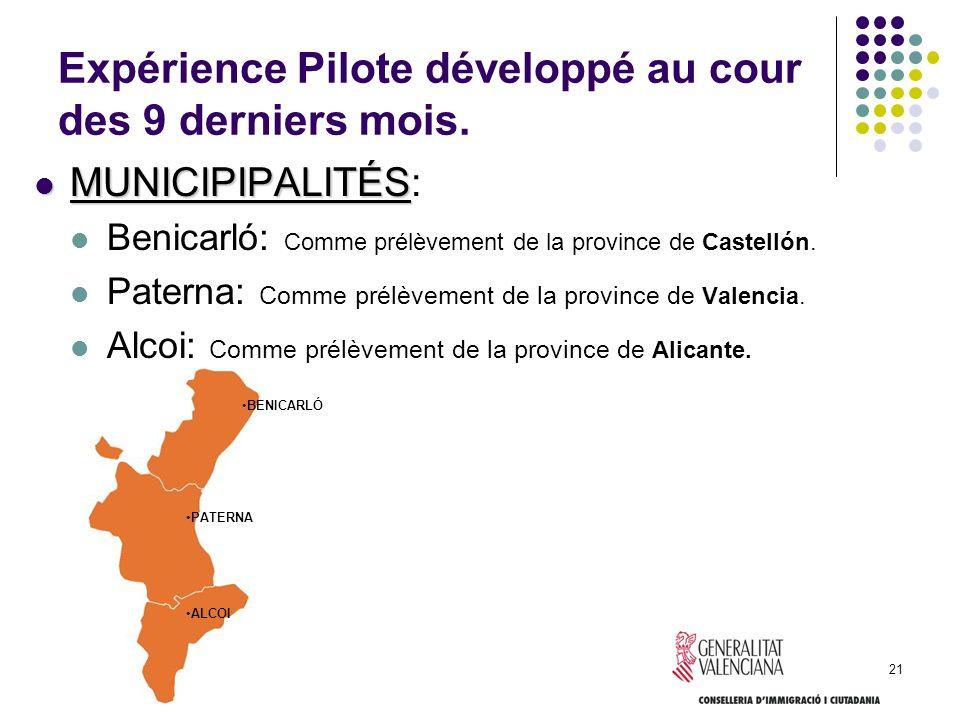21 Expérience Pilote développé au cour des 9 derniers mois. MUNICIPIPALITÉS MUNICIPIPALITÉS: Benicarló: Comme prélèvement de la province de Castellón.