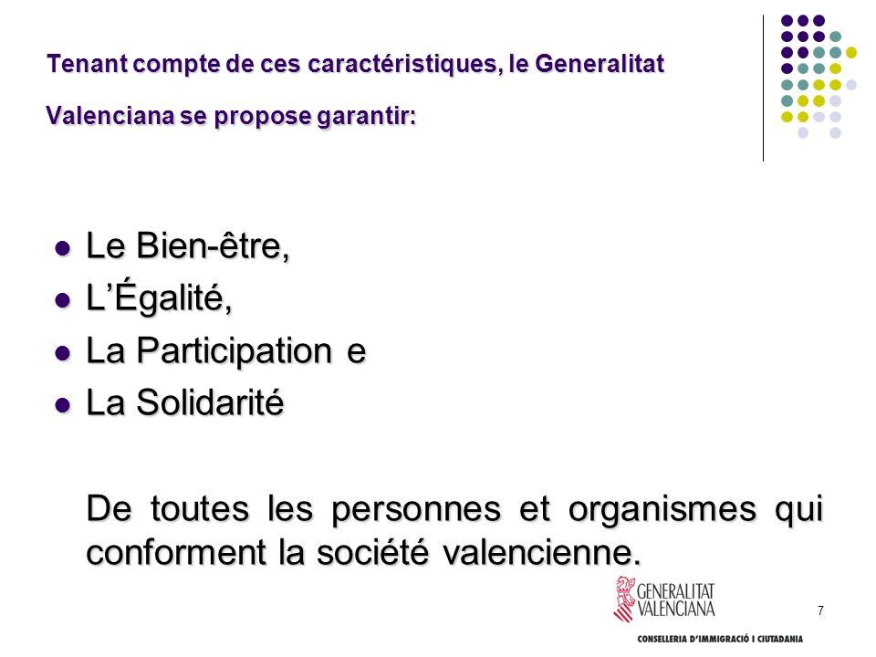 7 Tenant compte de ces caractéristiques, le Generalitat Valenciana se propose garantir: Le Bien-être, Le Bien-être, LÉgalité, LÉgalité, La Participati