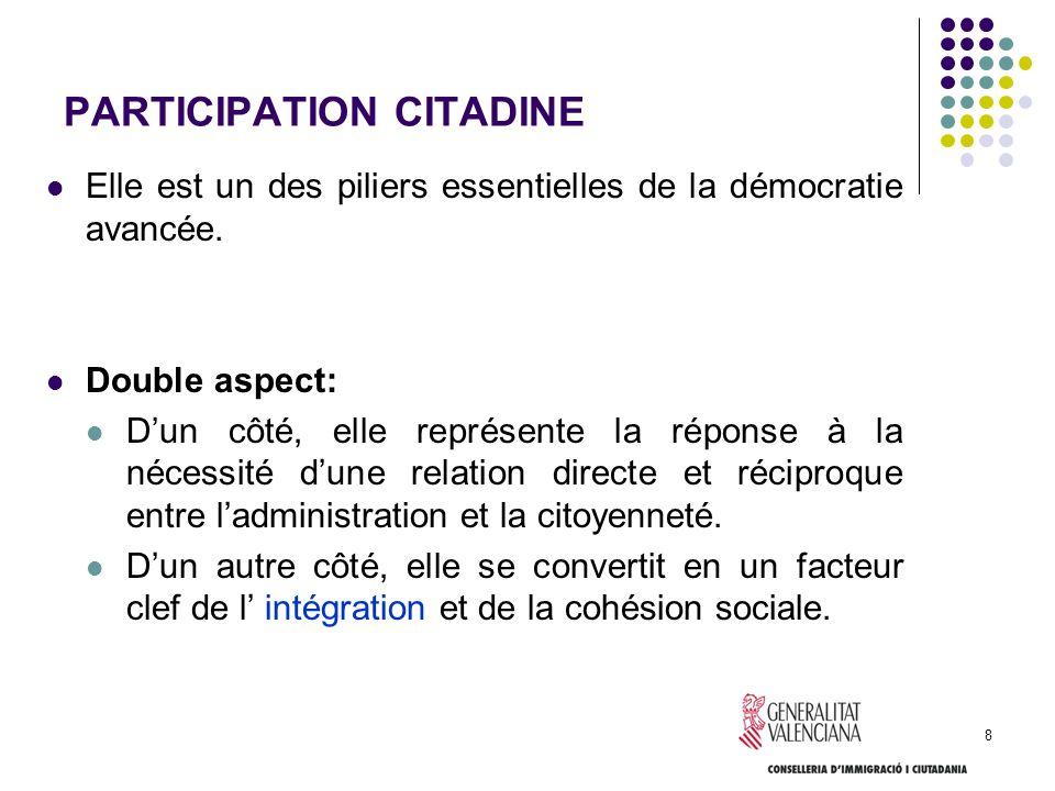 8 PARTICIPATION CITADINE Elle est un des piliers essentielles de la démocratie avancée. Double aspect: Dun côté, elle représente la réponse à la néces