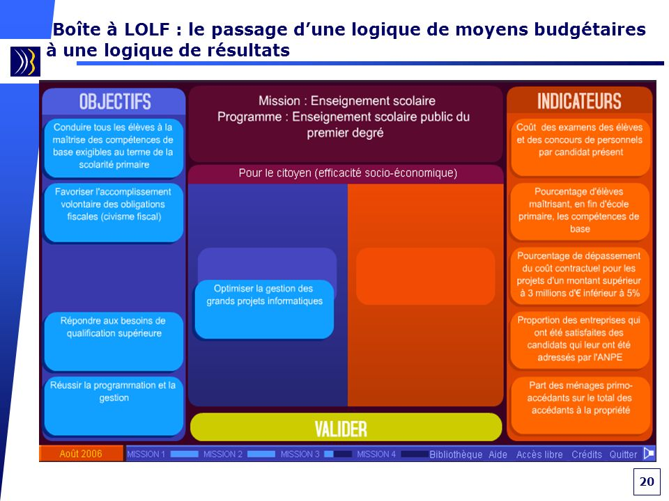 20 Boîte à LOLF : le passage dune logique de moyens budgétaires à une logique de résultats