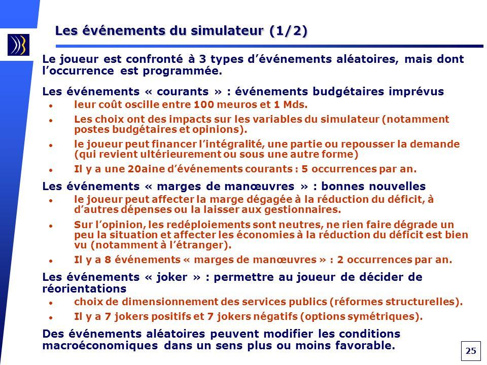 25 Les événements du simulateur (1/2) Le joueur est confronté à 3 types dévénements aléatoires, mais dont loccurrence est programmée.
