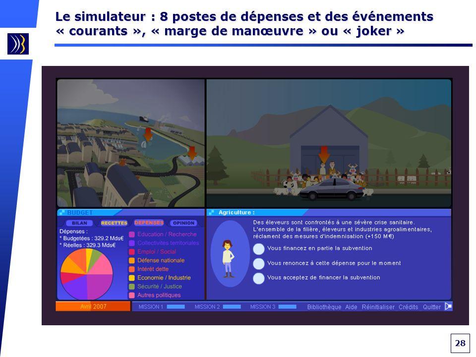 28 Le simulateur : 8 postes de dépenses et des événements « courants », « marge de manœuvre » ou « joker »