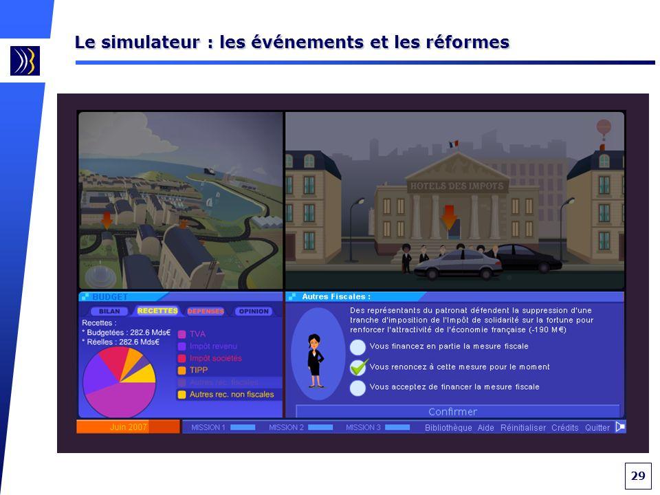 29 Le simulateur : les événements et les réformes