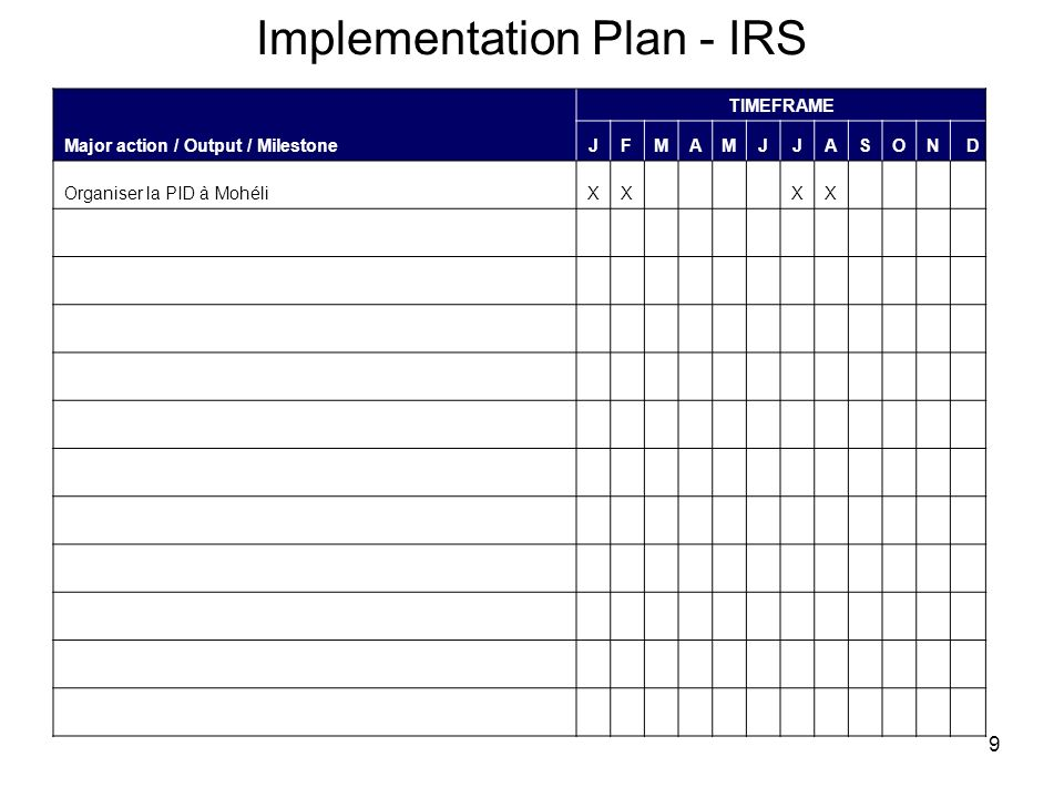 9 Implementation Plan - IRS Major action / Output / Milestone TIMEFRAME JFMAMJJASOND Organiser la PID à MohéliXXXX