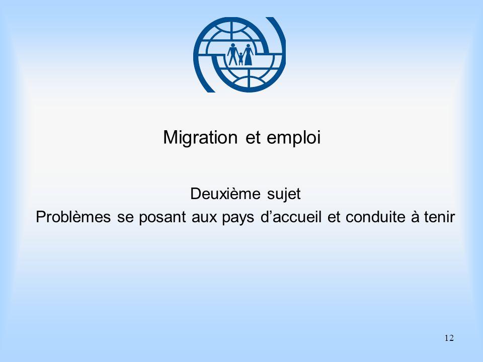 12 Migration et emploi Deuxième sujet Problèmes se posant aux pays daccueil et conduite à tenir