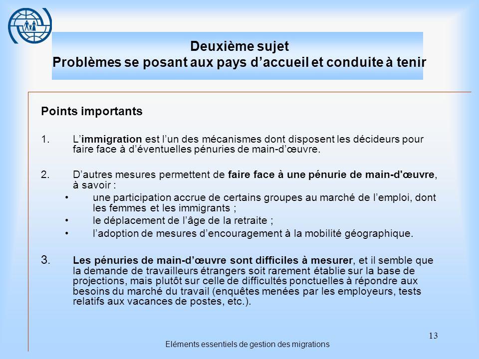 13 Eléments essentiels de gestion des migrations Deuxième sujet Problèmes se posant aux pays daccueil et conduite à tenir Points importants 1.Limmigra