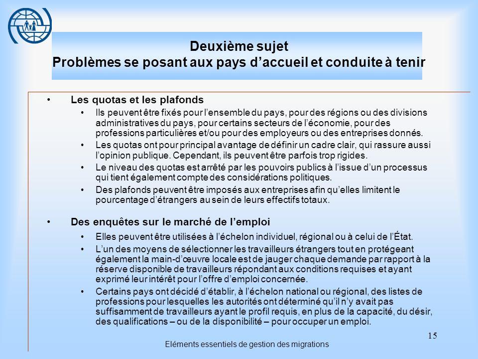 15 Eléments essentiels de gestion des migrations Deuxième sujet Problèmes se posant aux pays daccueil et conduite à tenir Les quotas et les plafonds I
