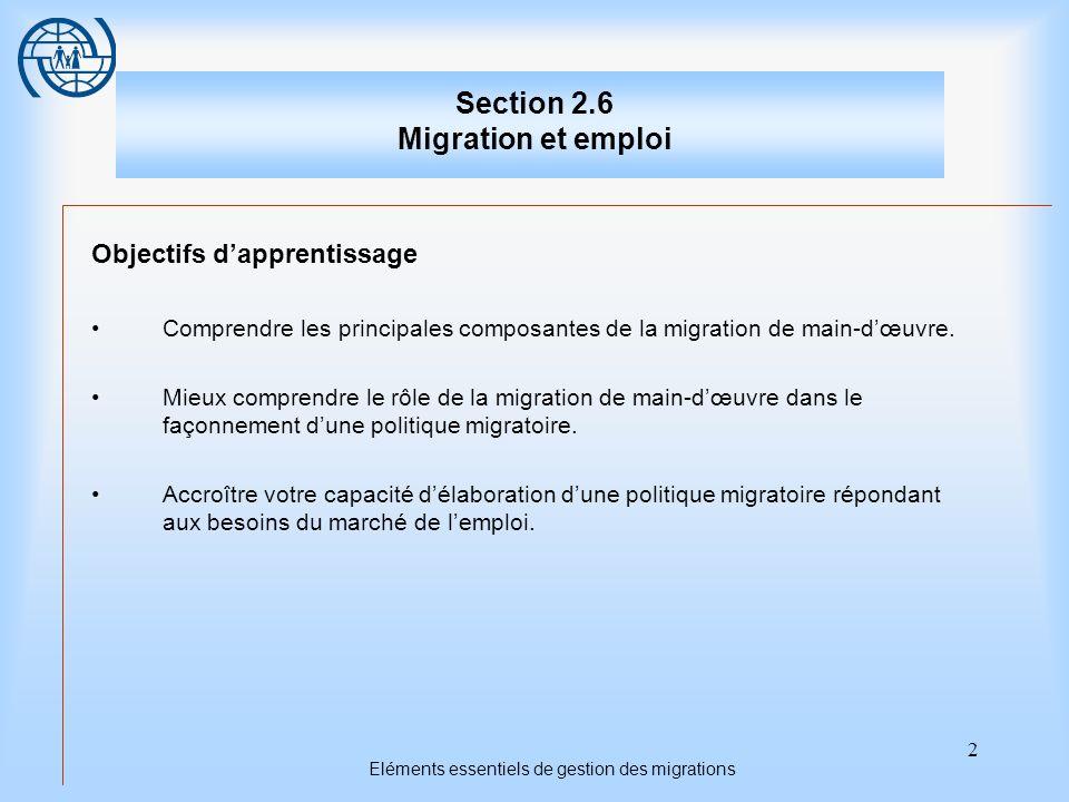 2 Eléments essentiels de gestion des migrations Section 2.6 Migration et emploi Objectifs dapprentissage Comprendre les principales composantes de la
