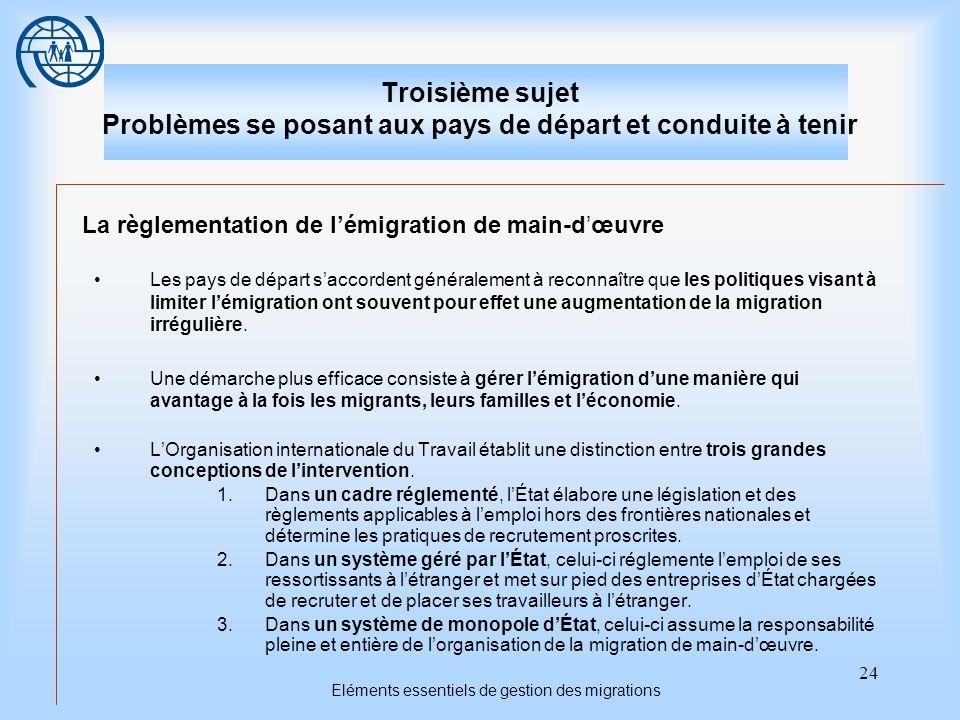 24 Eléments essentiels de gestion des migrations Troisième sujet Problèmes se posant aux pays de départ et conduite à tenir La règlementation de lémig