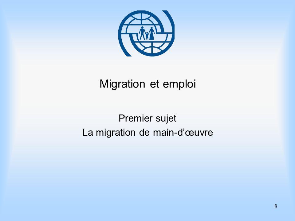 9 Eléments essentiels de gestion des migrations Premier sujet La migration de main-dœuvre Points importants 1.Des instruments internationaux tels que les conventions des Nations Unies et de lOrganisation internationale du Travail utilisent des définitions différentes.