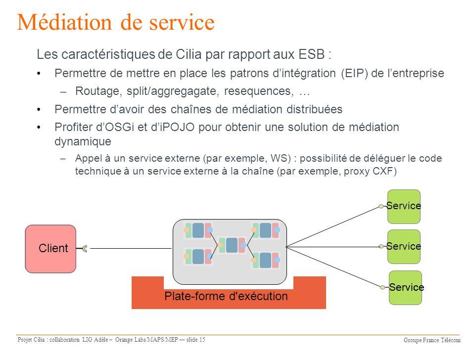 Groupe France Télécom Projet Cilia : collaboration LIG Adèle – Orange Labs/MAPS/MEP slide 15 Médiation de service Les caractéristiques de Cilia par rapport aux ESB : Permettre de mettre en place les patrons dintégration (EIP) de lentreprise – Routage, split/aggregagate, resequences, … Permettre davoir des chaînes de médiation distribuées Profiter dOSGi et diPOJO pour obtenir une solution de médiation dynamique – Appel à un service externe (par exemple, WS) : possibilité de déléguer le code technique à un service externe à la chaîne (par exemple, proxy CXF) Client Service Plate-forme d exécution Service