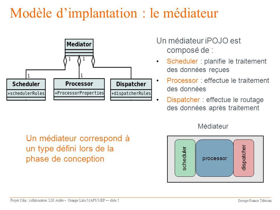 Groupe France Télécom Projet Cilia : collaboration LIG Adèle – Orange Labs/MAPS/MEP slide 5 Modèle dimplantation : le médiateur Un médiateur iPOJO est