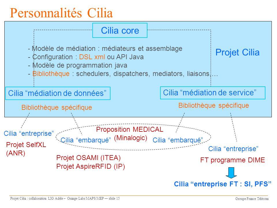 Groupe France Télécom Projet Cilia : collaboration LIG Adèle – Orange Labs/MAPS/MEP slide 15 Personnalités Cilia Cilia core - Modèle de médiation : mé