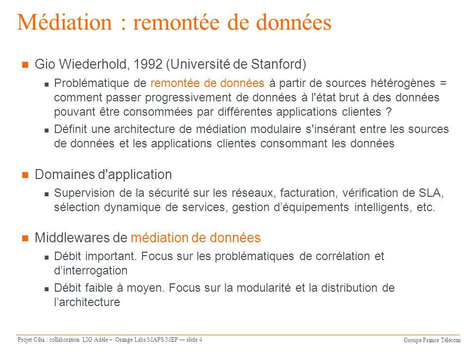 Groupe France Télécom Projet Cilia : collaboration LIG Adèle – Orange Labs/MAPS/MEP slide 4 Médiation : remontée de données Gio Wiederhold, 1992 (Univ