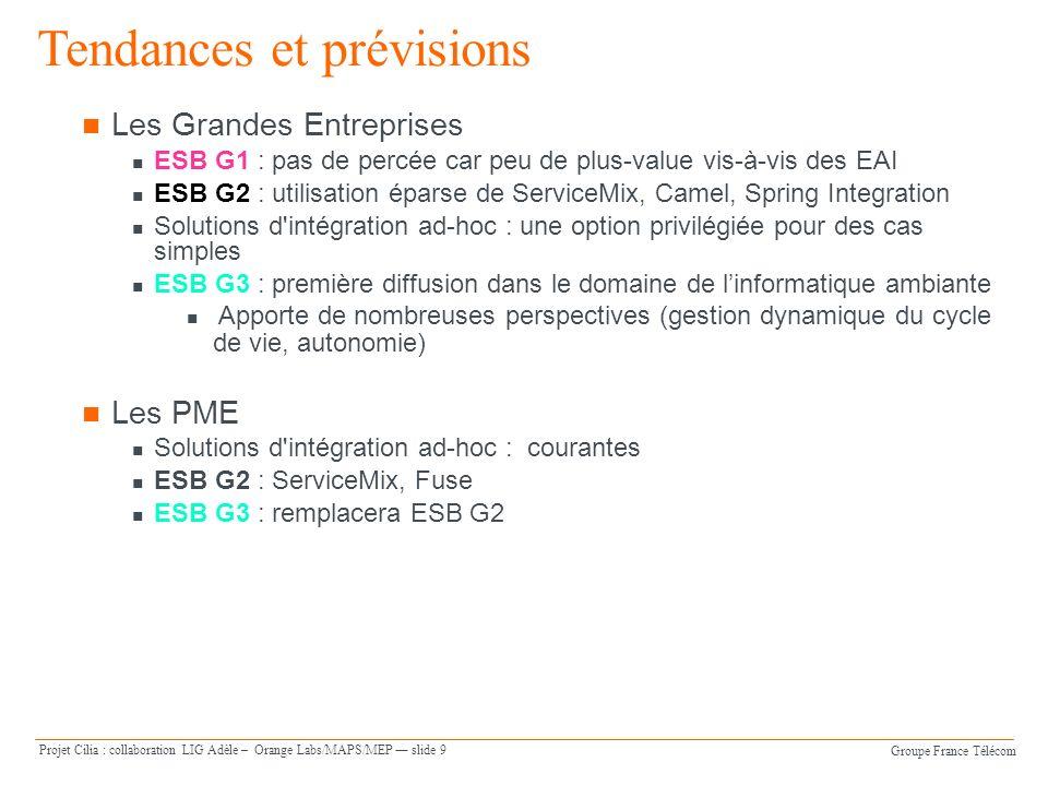 Groupe France Télécom Projet Cilia : collaboration LIG Adèle – Orange Labs/MAPS/MEP slide 9 Les Grandes Entreprises ESB G1 : pas de percée car peu de