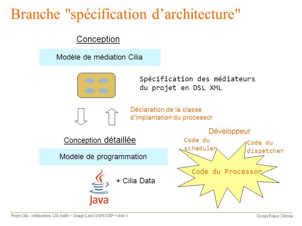 Groupe France Télécom Projet Cilia : collaboration LIG Adèle – Orange Labs/MAPS/MEP slide 15 Exemple de spécification de liaisons … <binding from= xslttransformer-1 to= xmlsplitterwithcorrelation-1/> <binding from= xmlsplitterwithcorrelation-1:fixe to= translator-1 /> <binding from= xmlsplitterwithcorrelation-1:mobile to= translator-2 /> <binding from= xmlsplitterwithcorrelation-1:internet to= translator-3 /> … Ports de sortie