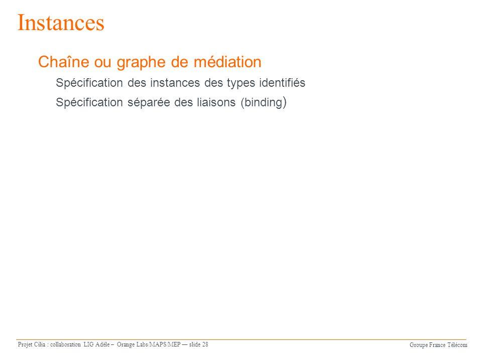 Groupe France Télécom Projet Cilia : collaboration LIG Adèle – Orange Labs/MAPS/MEP slide 28 Instances Chaîne ou graphe de médiation Spécification des instances des types identifiés Spécification séparée des liaisons (binding )