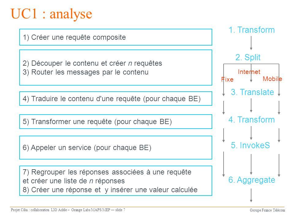 Groupe France Télécom Projet Cilia : collaboration LIG Adèle – Orange Labs/MAPS/MEP slide 7 UC1 : analyse 2) Découper le contenu et créer n requêtes 3) Router les messages par le contenu 6) Appeler un service (pour chaque BE) 4) Traduire le contenu d une requête (pour chaque BE) 1) Créer une requête composite 7) Regrouper les réponses associées à une requête et créer une liste de n réponses 8) Créer une réponse et y insérer une valeur calculée 1.
