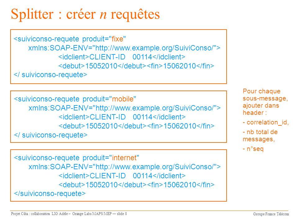 Groupe France Télécom Projet Cilia : collaboration LIG Adèle – Orange Labs/MAPS/MEP slide 8 Splitter : créer n requêtes <suiviconso-requete produit= fixe xmlns:SOAP-ENV= http://www.example.org/SuiviConso/ > CLIENT-ID 00114 15052010 15062010 <suiviconso-requete produit= mobile xmlns:SOAP-ENV= http://www.example.org/SuiviConso/ > CLIENT-ID 00114 15052010 15062010 <suiviconso-requete produit= internet xmlns:SOAP-ENV= http://www.example.org/SuiviConso/ > CLIENT-ID 00114 15052010 15062010 Pour chaque sous-message, ajouter dans header : - correlation_id, - nb total de messages, - n°seq